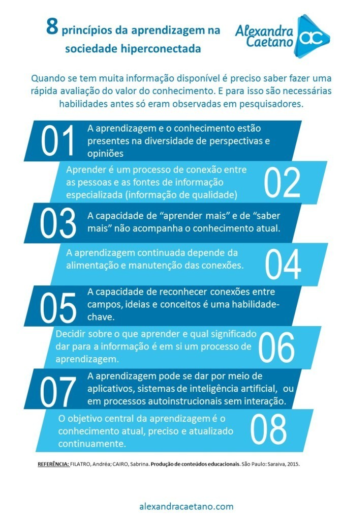 Infografico_blog3